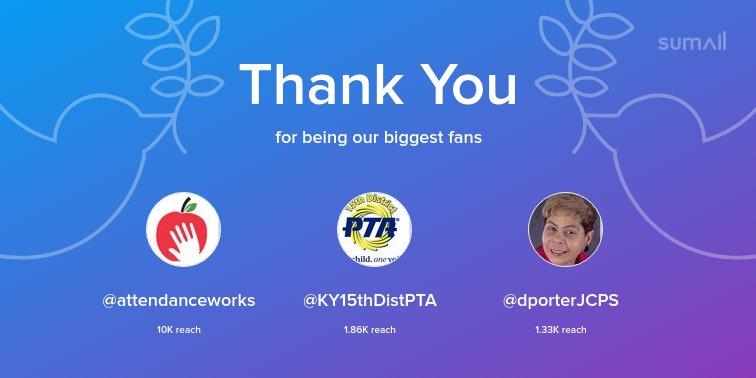 Our biggest fans this week: @attendanceworks, @KY15thDistPTA, @dporterJCPS. Thank you! via sumall.com/thankyou?utm_s…