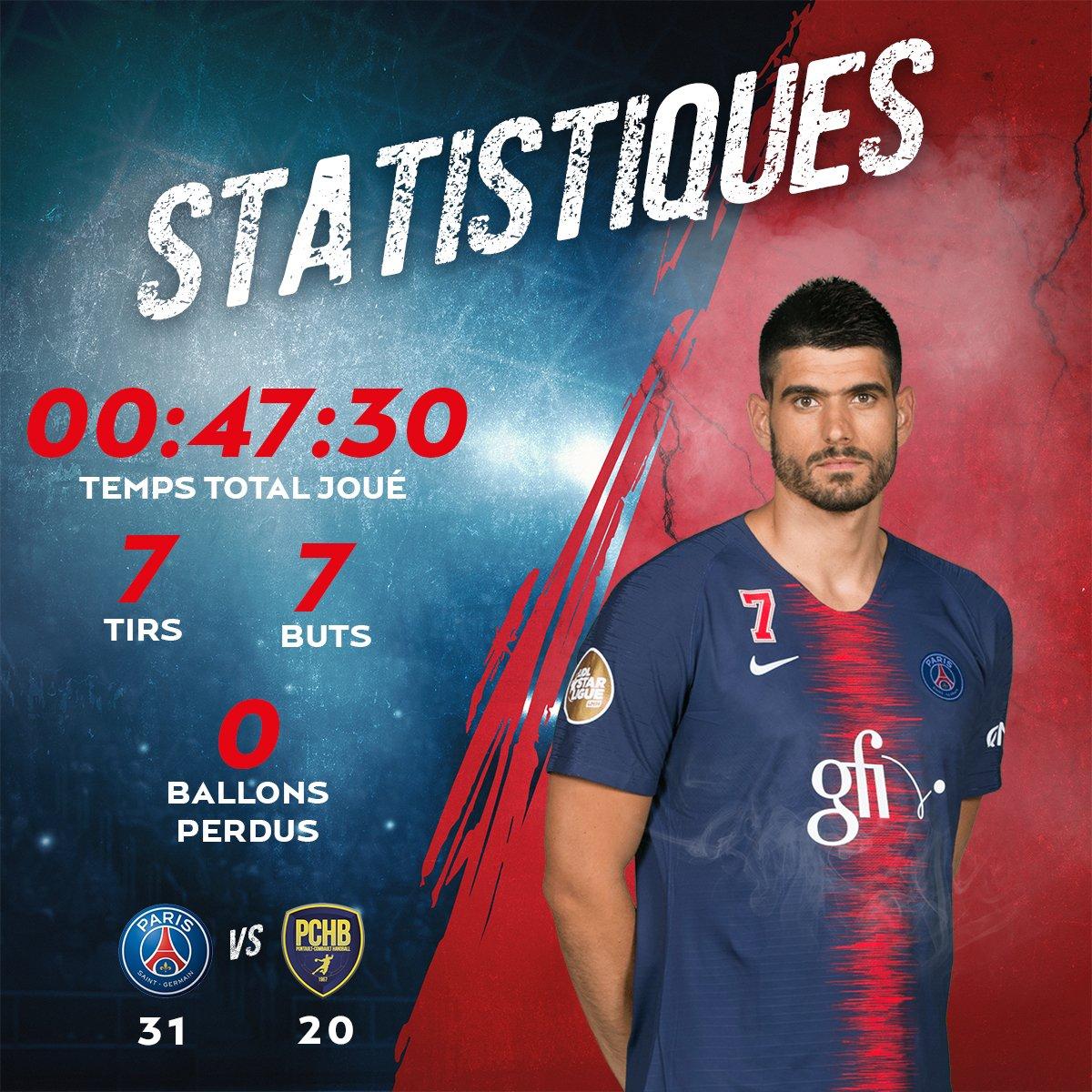 best loved f1646 65c39 PSG Handball on Twitter: