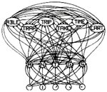 online mixed strategy solutions to integer prim read