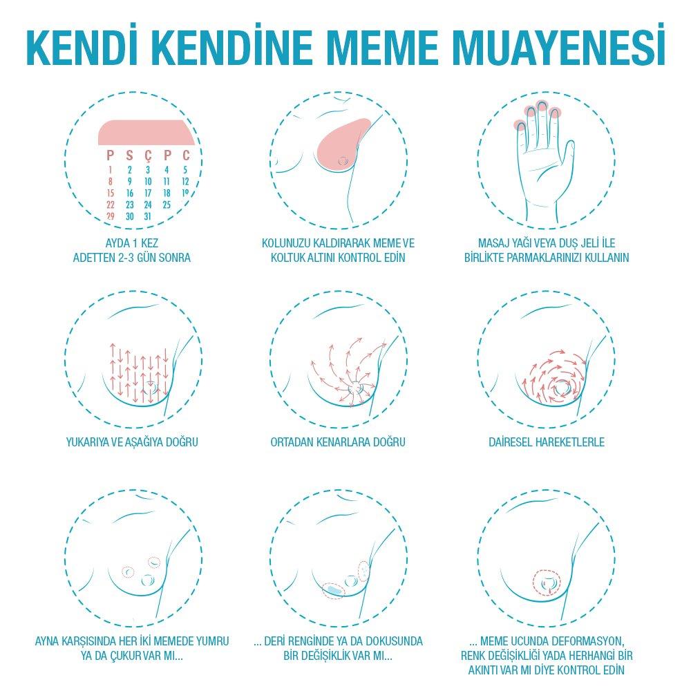 Menstruasyondan sonraki bir hafta içinde aylık olmak mümkün mü