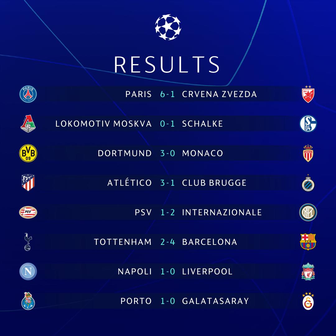 [HILO ÚNICO] Liga de Campeones de la UEFA 2018-19 - Página 2 DonMFAkXkAIZr1_