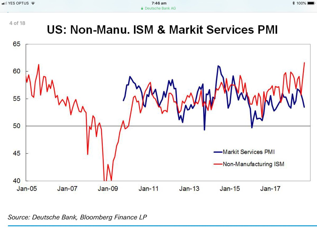 Adp Manufacturing Data Latest News Breaking Headlines And Top