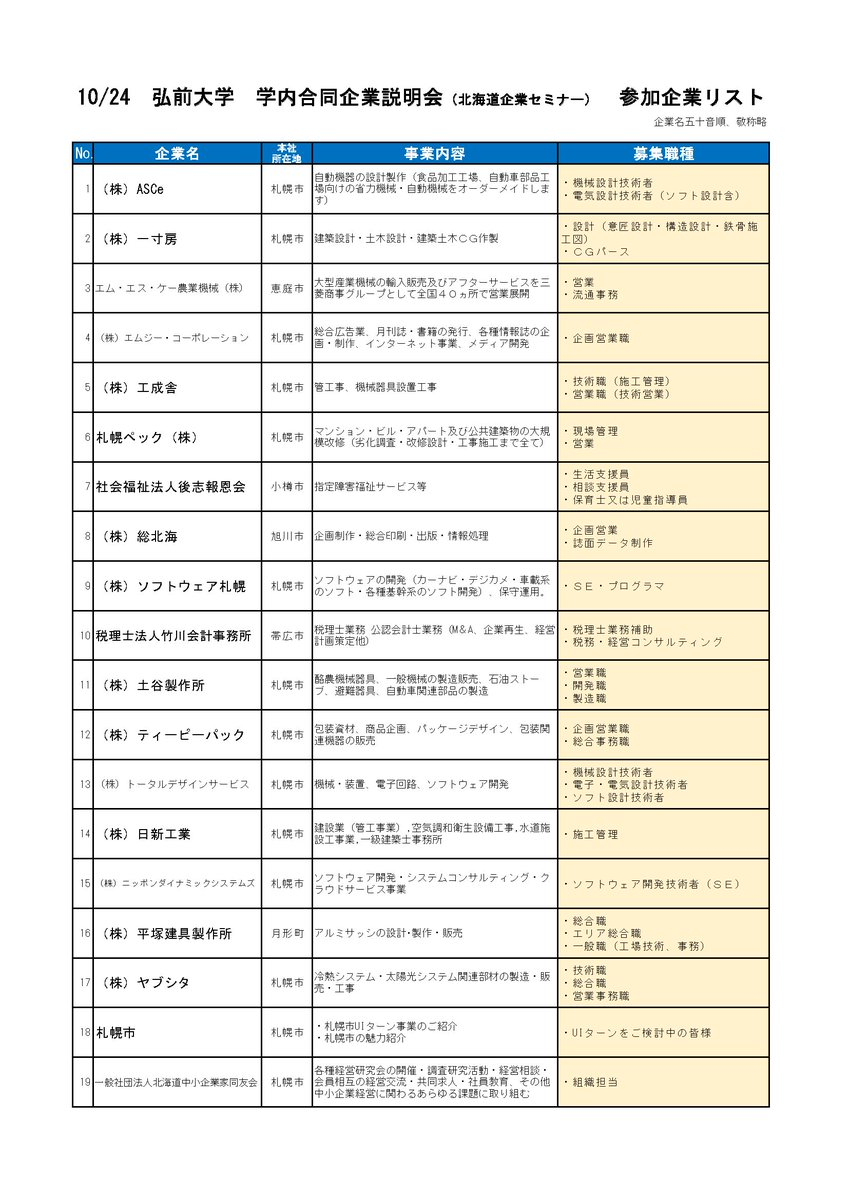弘前 大学 履修 登録