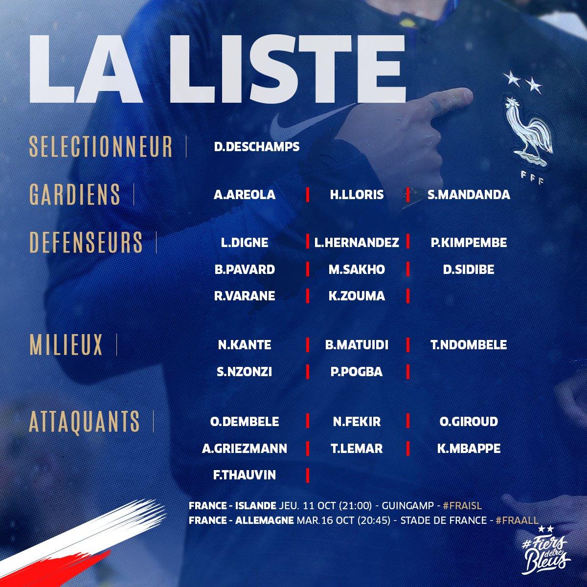 Les 23 joueurs qui affronteront l'Islande (11/10 à Guingamp) et l'Allemagne (16/10 au Stade de France) sont... #FiersdetreBleus