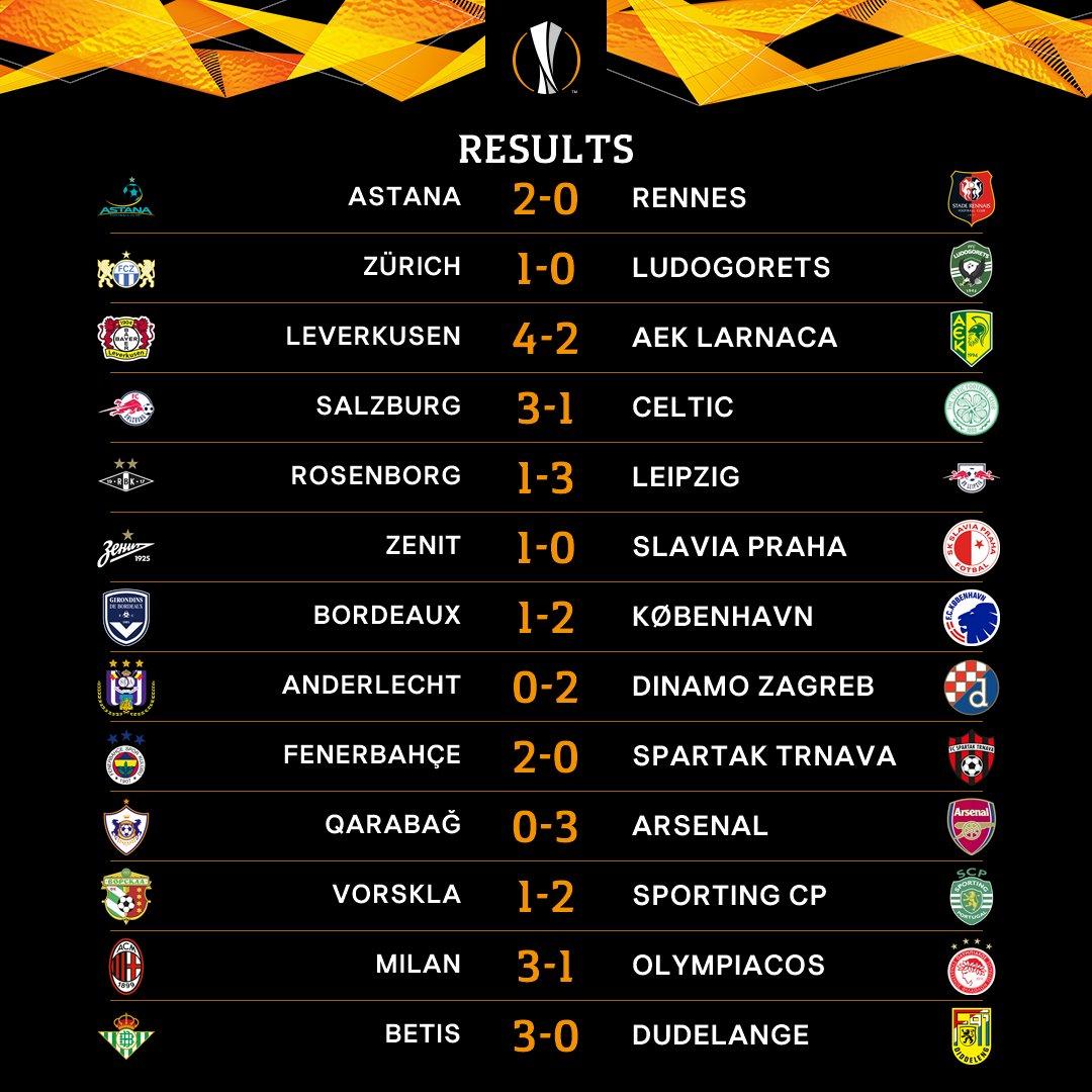 LIGUE EUROPA 2018  - 2019 -2020 - Page 3 Dor5Zw2X4AEW0ro