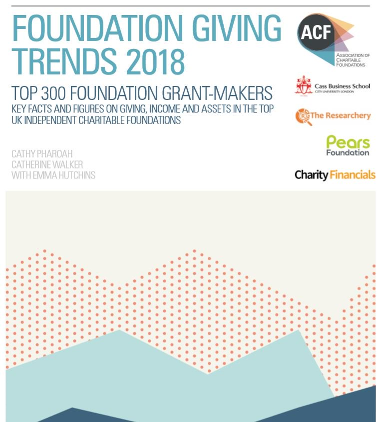 test Twitter Media - Happy to be featured in this year's @ACFoundations Foundation Giving Trends report, placing 7th in the top 20 foundations by grant-making, and 5th in the top 10 family foundations by giving. Find our grants data @360Giving  https://t.co/5ytOKjyF5J https://t.co/eg4iYqdBeA