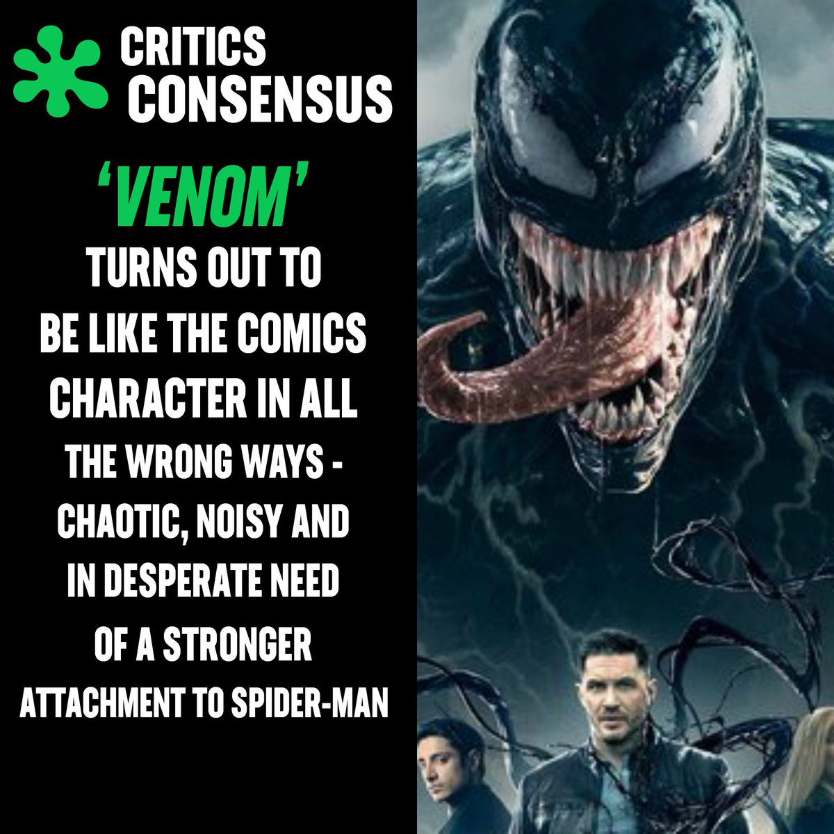#Venom is currently #Rotten at 30% on the #Tomatometer, with 111 reviews https://t.co/OtIAvJjGdT