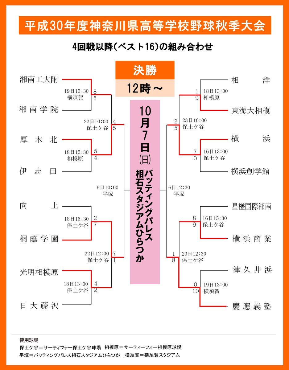 野球 速報 高校 神奈川