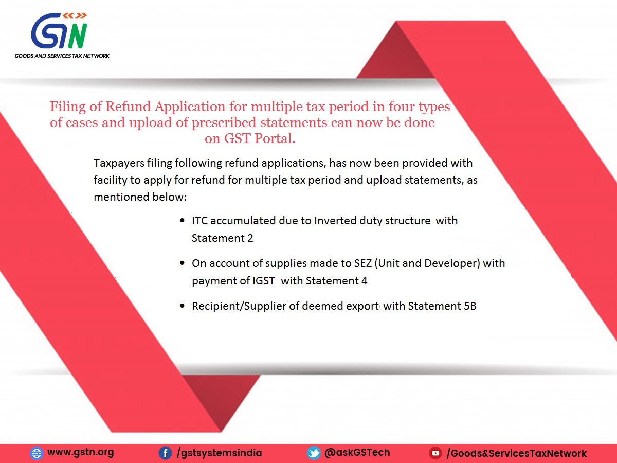 Filing of Refund Application