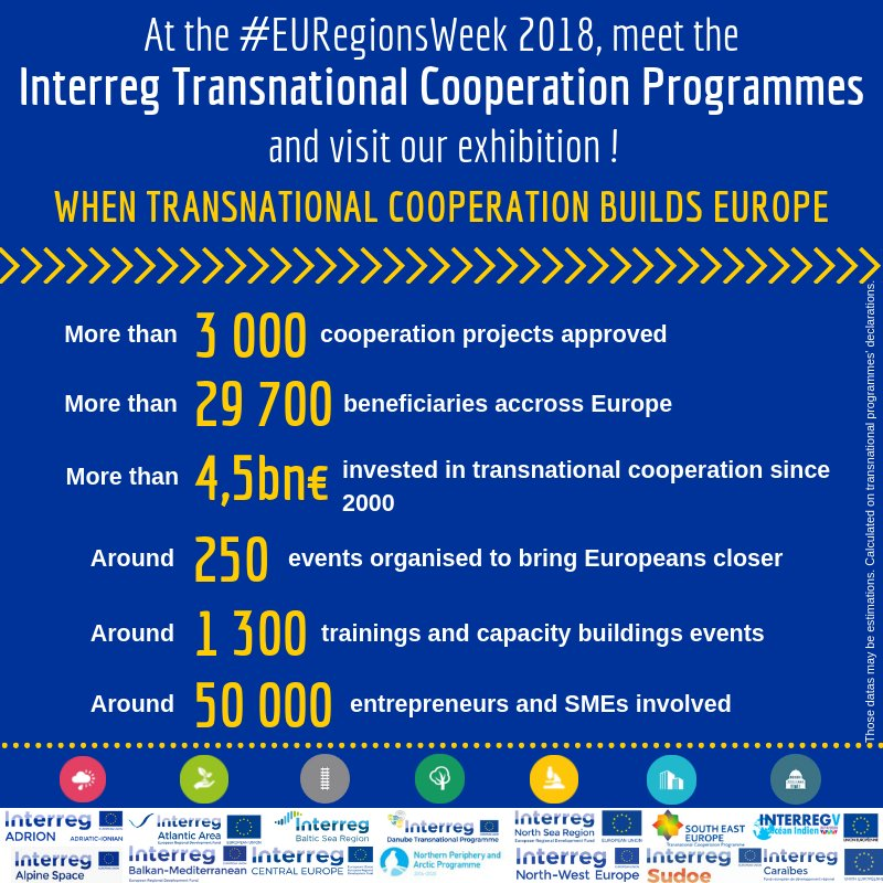 #Interreg #BalticSeaRegion will also be there! Do not miss joint #MadeWithInterreg exhibition at #EURegionsWeek to explore the benefits of #transnational #cooperation 😊 #BSR #LARSproject @SubmNet @Baltsenior #HAZARDproject #EUSBSR @EUinmyRegion