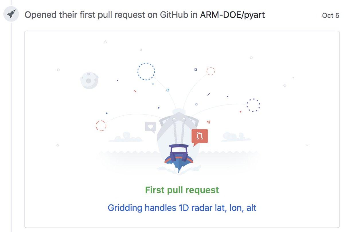 Python ARM Radar TK on Twitter: