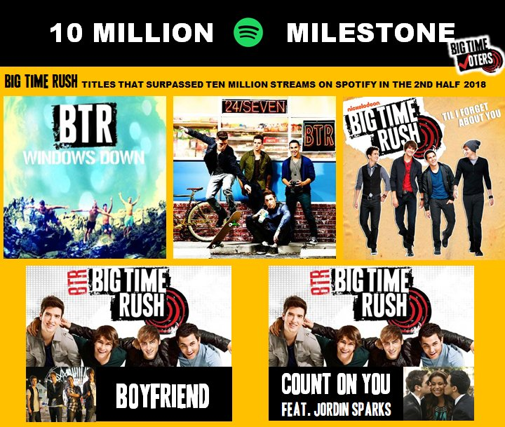new tracks added follow the playlist bigtimerushto10m bigtimerush spotifypictwittercomdwnhhhsqae - Big Time Rush Beautiful Christmas