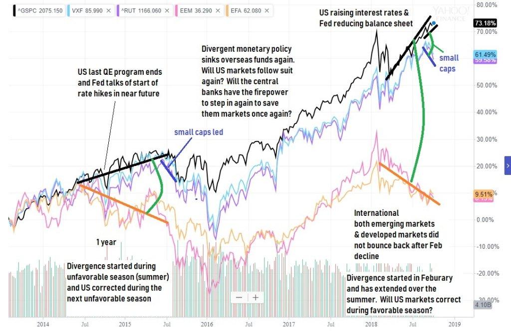 TSP Smart Investor on Twitter: