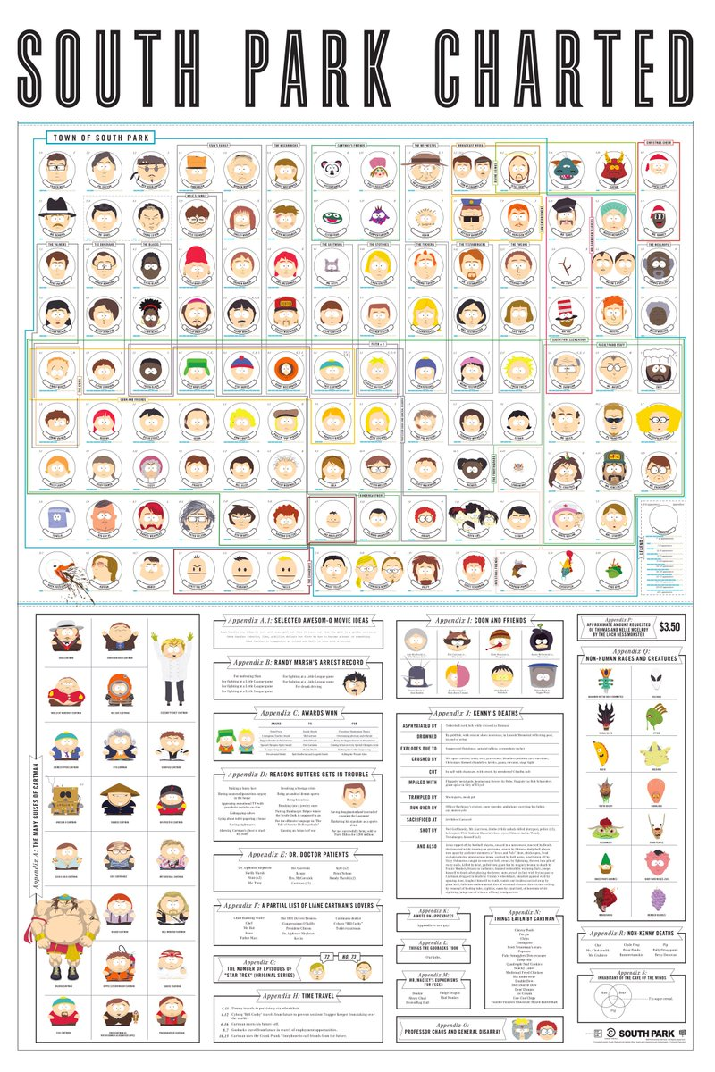 Marketing personas for the entire cast of South Park #marketing #humor