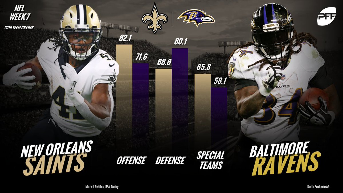 One of the best offenses in the NFL against one of the best defenses. Who wins tomorrow?