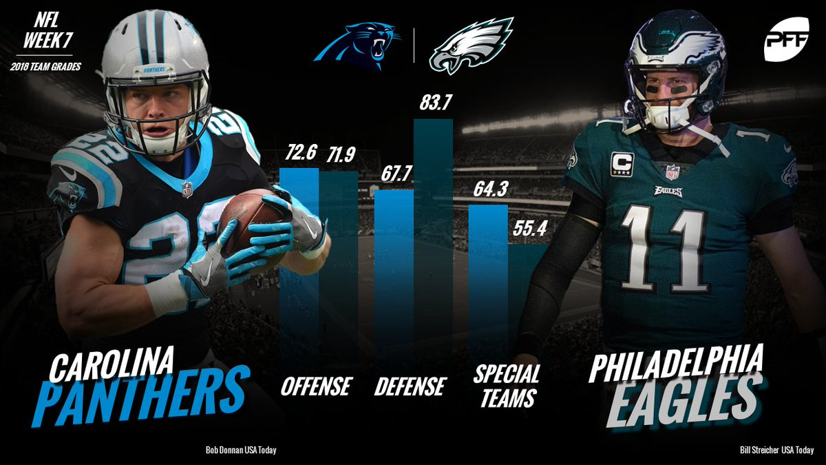 Carolina versus Philadelphia. Who wins tomorrow?