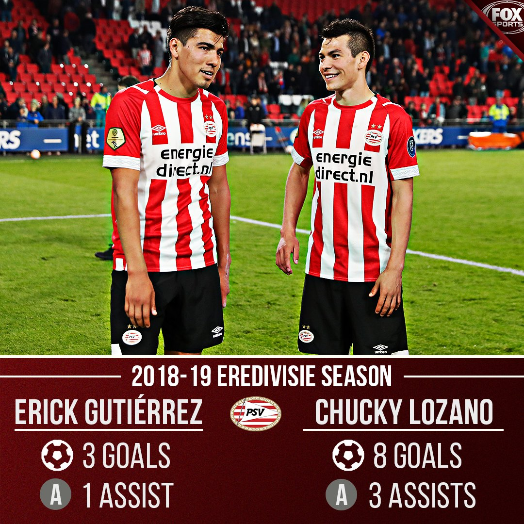What a start to the season for Chucky Lozano and Erick Gutiérrez at PSV 🇲🇽