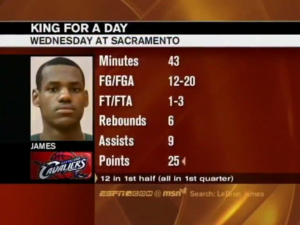 Year 16 LeBron starts tonight.  Here's the SportsCenter highlight from his NBA debut in 2003. #TBT