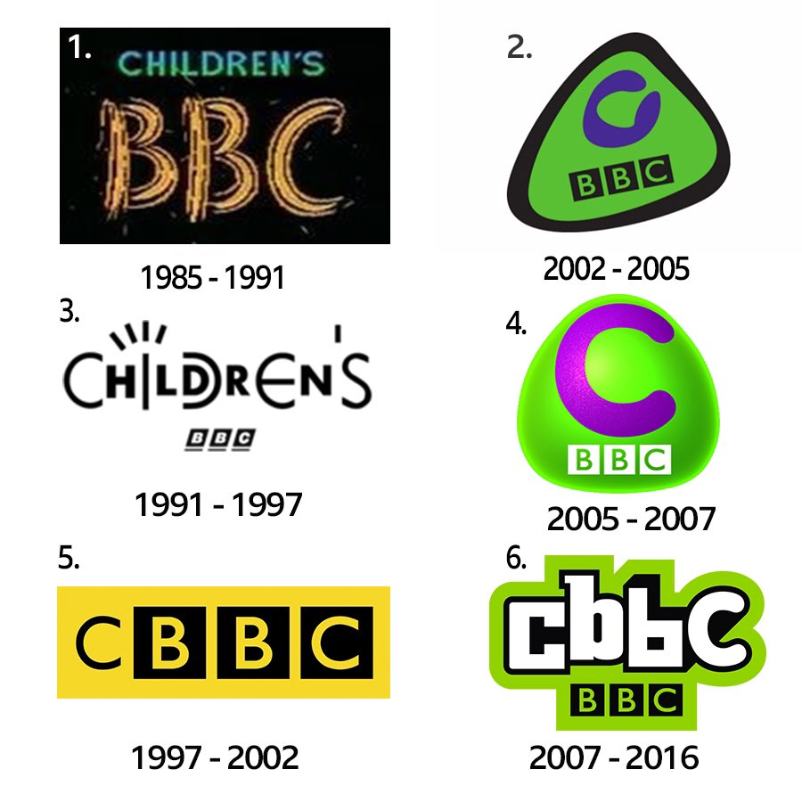 Cbeebies Grown Ups On Twitter The Many Faces Of Children S Bbc Nostalgia Throwbackthursday Cbbc