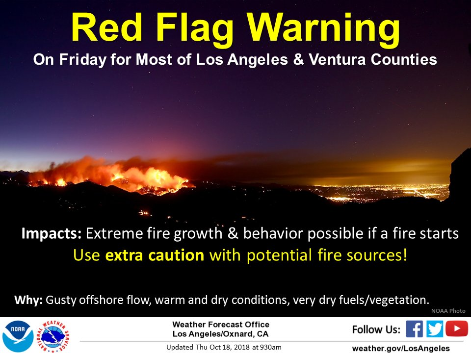 Red Flag Warning on Friday for Los Angeles and Ventura Co. Use EXTREME caution with anything that can start a fire.  #cawx