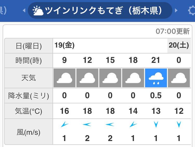 茂木 天気 予報
