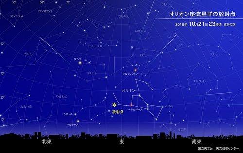【極大迎える】オリオン座流星群、今年の見ごろは「21日深夜」 https://t.co/xsltE5UUB8  明るい流星や痕を残す流星が多いことが特徴。空の暗い場所では、0時過ぎに1時間に5個程度の流星を見ることができるという。