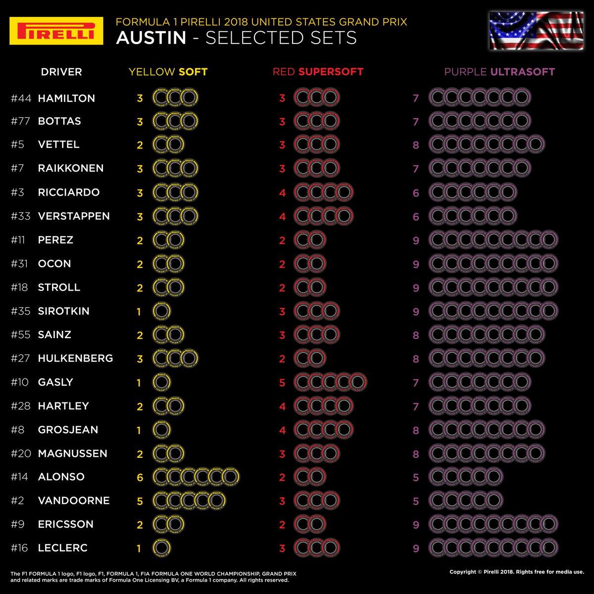 GP de EE.UU 2018: Elección de gomas de cada piloto Dp2fj-UW4AADr87