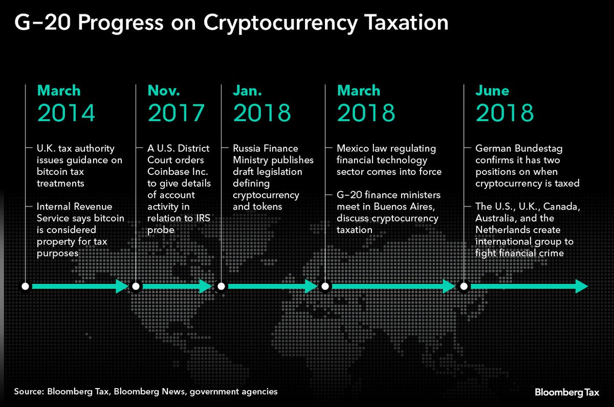 mexico cryptocurrency taxes