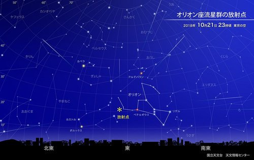 1000RT:【極大迎える】オリオン座流星群、今年の見ごろは「21日深夜」 https://t.co/xsltE5UUB8  明るい流星や痕を残す流星が多いことが特徴。空の暗い場所では、0時過ぎに1時間に5個程度の流星を見ることができるという。