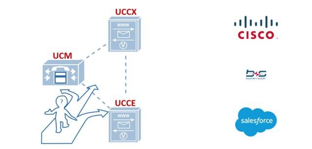 برچسب #uccx در توییتر