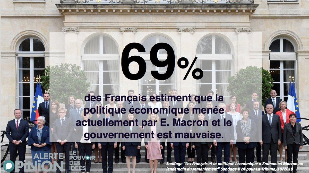 Politique économique : L\
