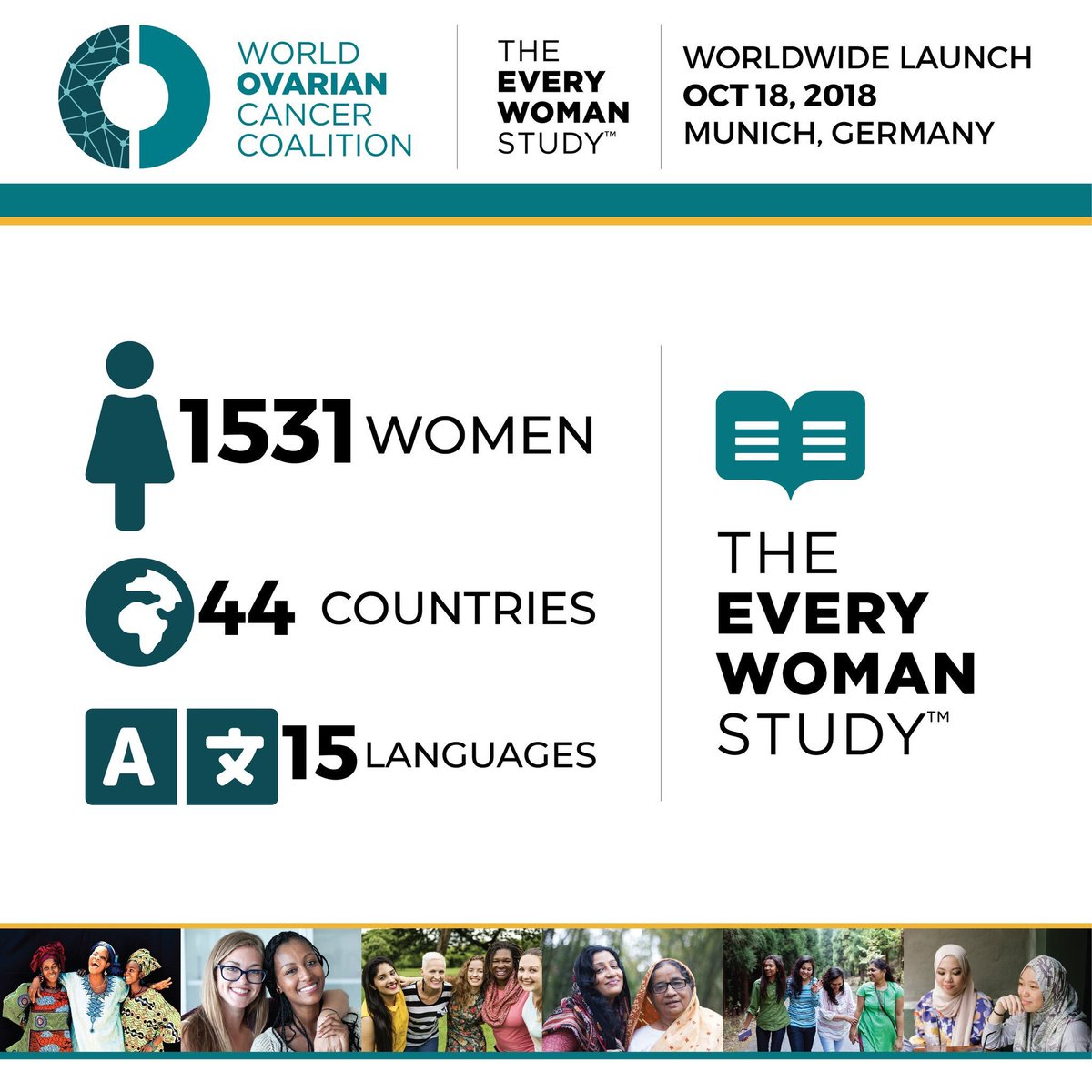 Sandy Rollman Ovarian Cancer Foundation On Twitter There Was A Lot Of Shock To The Everywomanstudy Results There Was Very Little Shock Felt By Ovarian Cancer Survivors This Highlights The Urgent Need