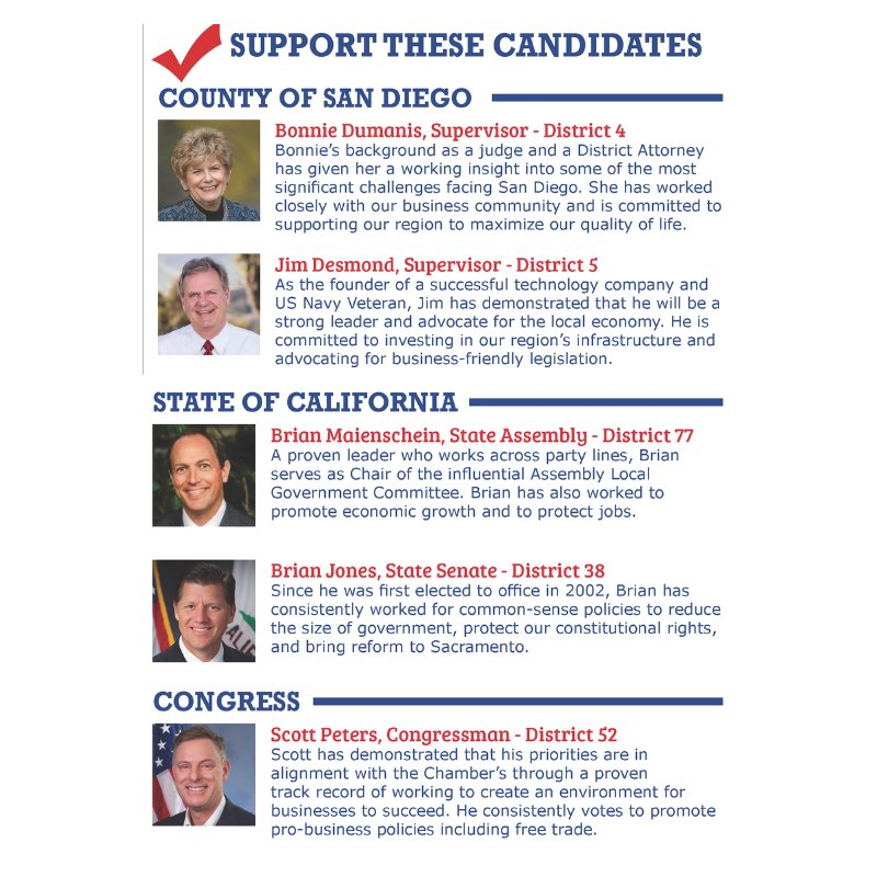 The November election is 18 days away and the Chamber is committed to ensuring business-friendly lawmakers are elected, as well as the needed reforms approved by voters.   Voter Guide: https://t.co/ta8wYKMnRt  Who funded this ad? The San Diego Regional Chamber of Commerce PAC