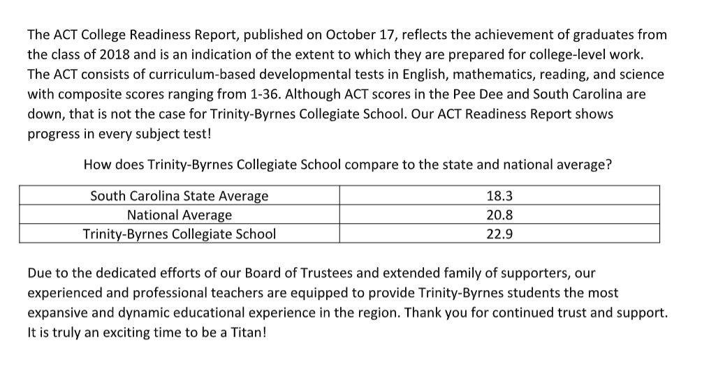 Trinity-Byrnes Collegiate School