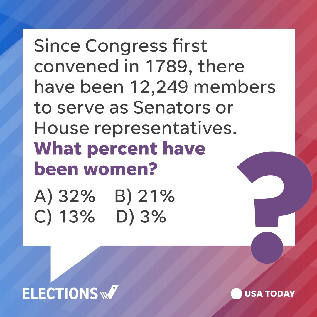 What's the answer? Take our Election Quiz to test your knowledge #Midterms2018 https://t.co/OnSTosGj34
