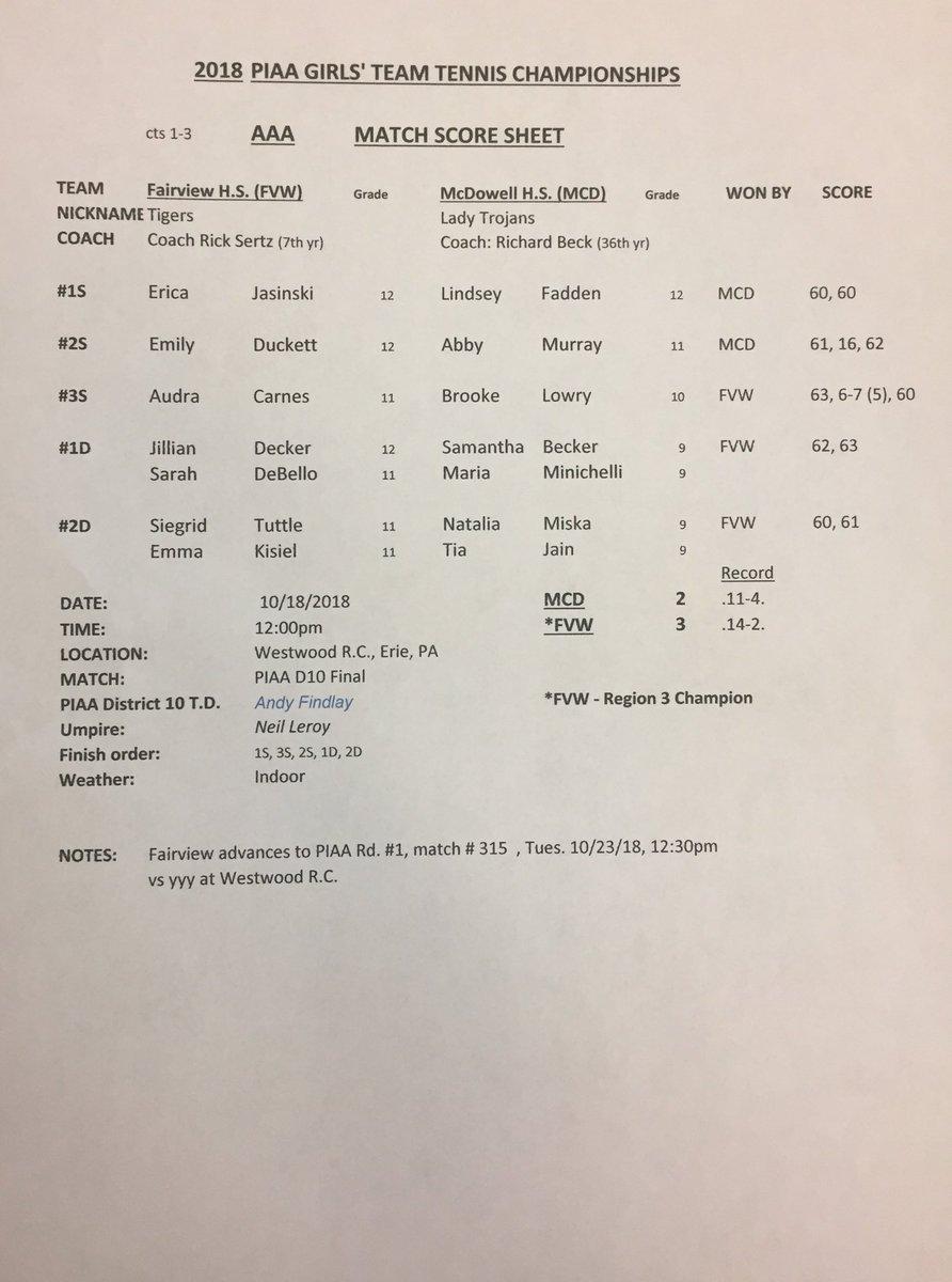 tennis match score sheet