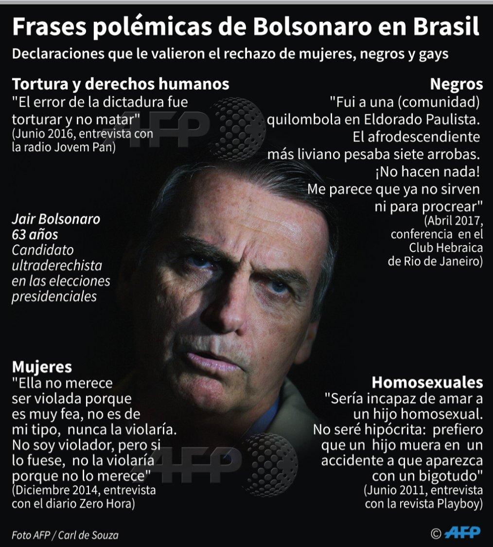 Agence France Presse No Twitter Algunas De Las Frases