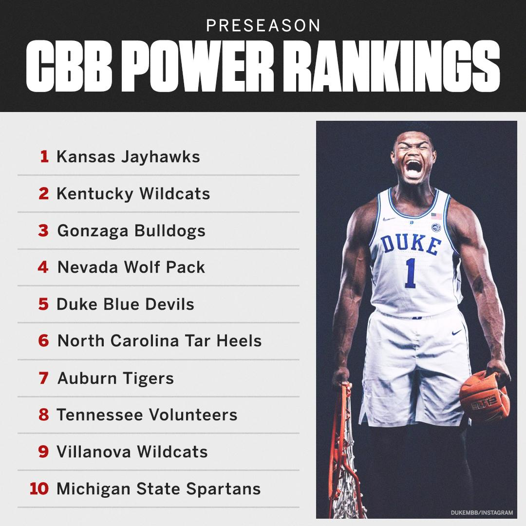 College basketball is upon us!  See the full preseason power rankings here: https://t.co/GtXM8cvvAn https://t.co/vqf6zdWAtL