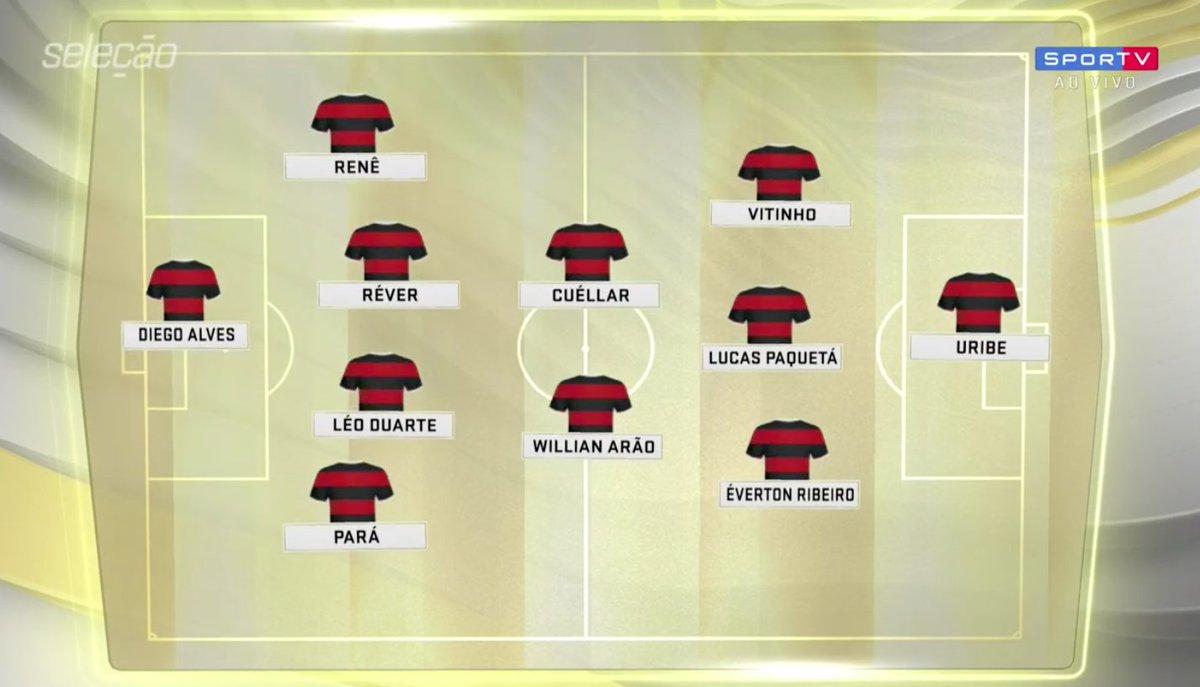 Esse é o time ideal do Flamengo?   #SelecaoSporTV
