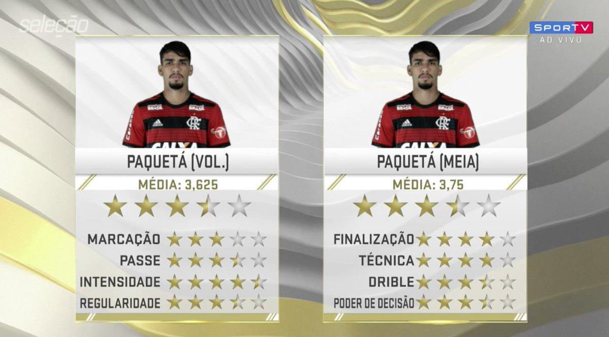 Concorda com os cards do Paquetá?   #SelecaoSporTV