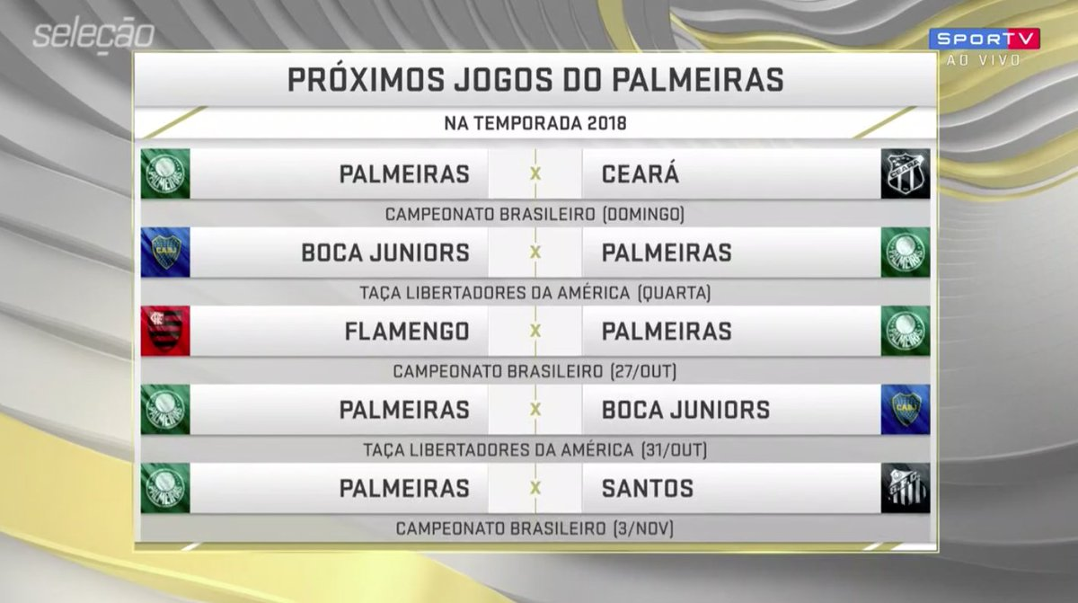 E essa sequência do Palmeiras! Vai passar tranquilo ou vai ter dificuldade?   #SelecaoSporTV