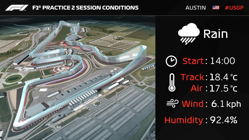 FP2 weather...  🌧️ (a lot of it!)  #USGP 🇺🇸 #F1