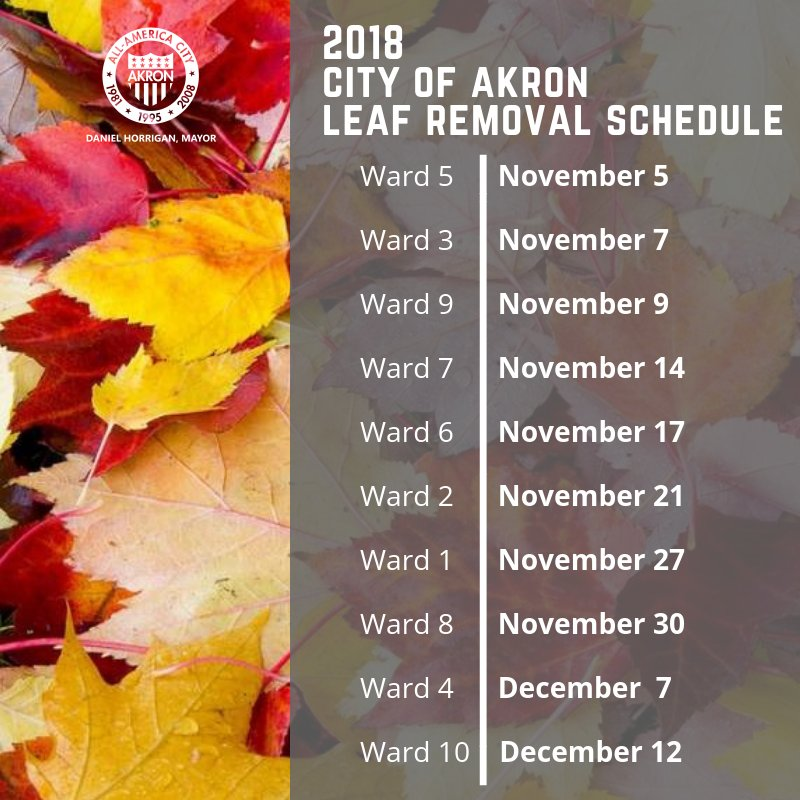 city of akron ohio on twitter leaf collection update the city of
