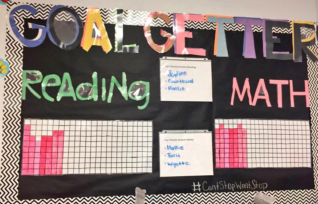 Oakcrest Elementary An Ib Pyp School On Twitter Our Teachers Help