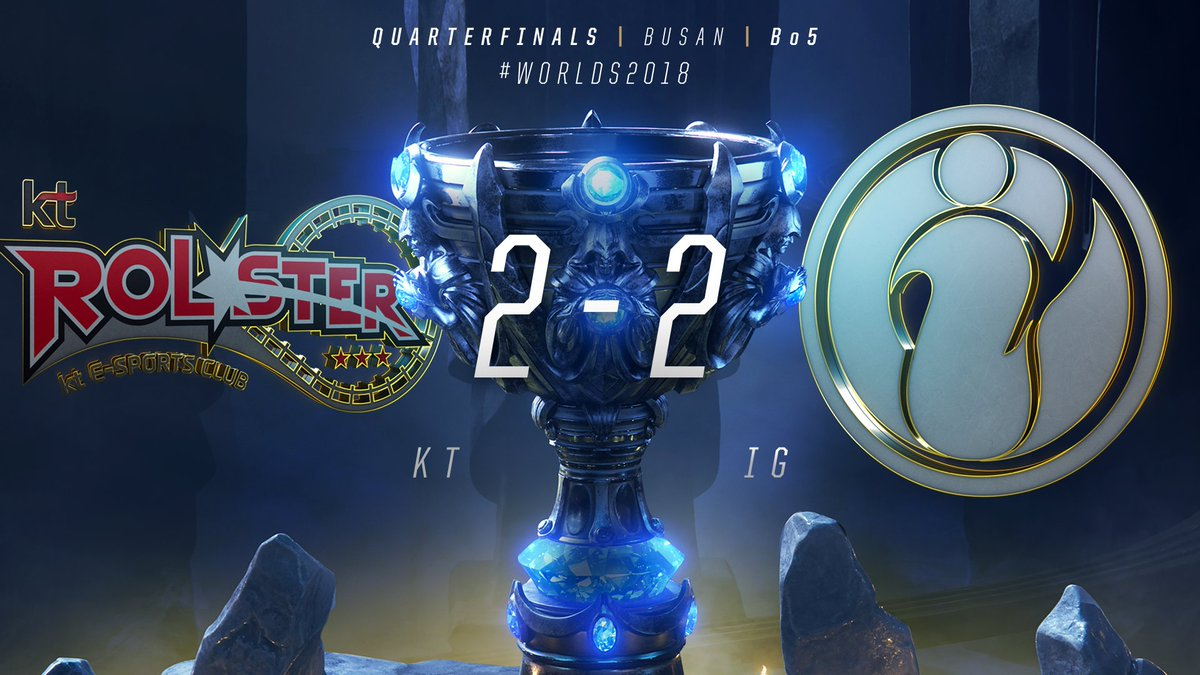 WE'RE GOING TO GAME 5:  @KTRolster_tw win game 4 against @invgaming and it all comes down to a deciding fifth game! #Worlds2018