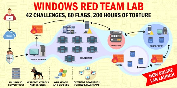 test Twitter Media - User simulation, realistic segregated network infrastructure and updated machines make our Windows #RedTeam lab fun and torturous at the same time. https://t.co/w875ZQHg79 https://t.co/HD3CRTNFFw