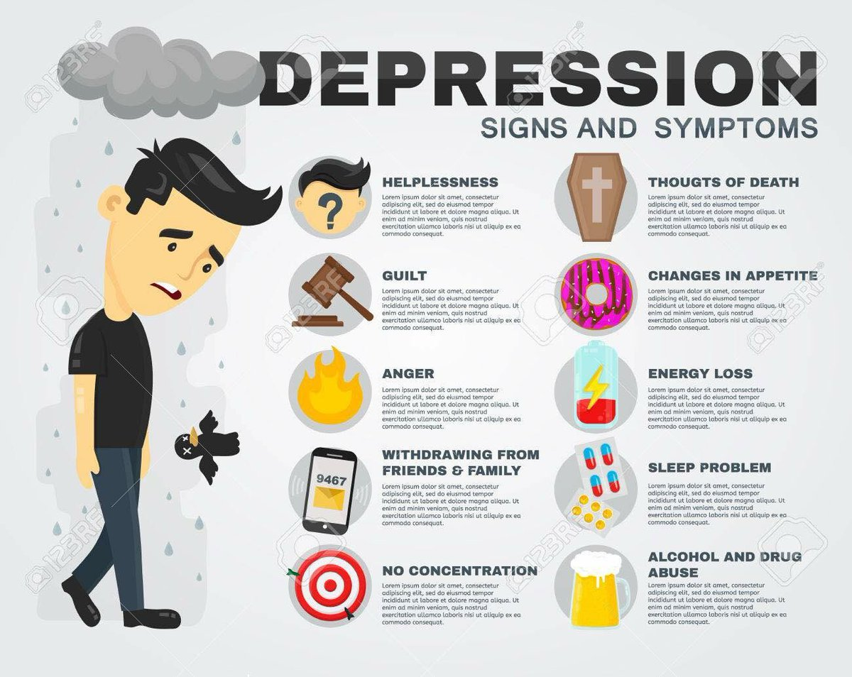 Daniel Fryer On Twitter Depression Memes Depressed Meme