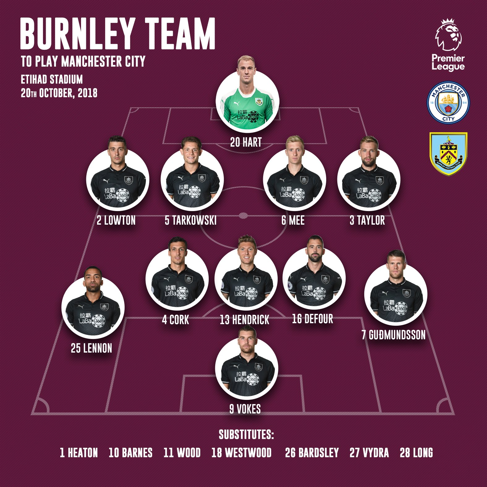 TEAM NEWS: Here's how the Clarets line-up @ManCity today.  Look who's back... �� https://t.co/xonHJCwNK3