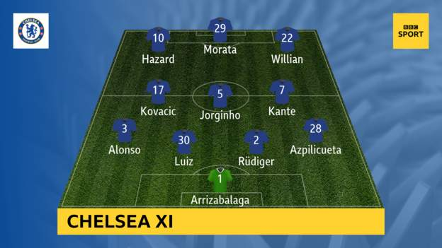 Chelsea v Man Utd is under way!  Live �� https://t.co/Eu0U3MyVvl #CHEMUN #bbcfootball https://t.co/0wGdLdnzxL