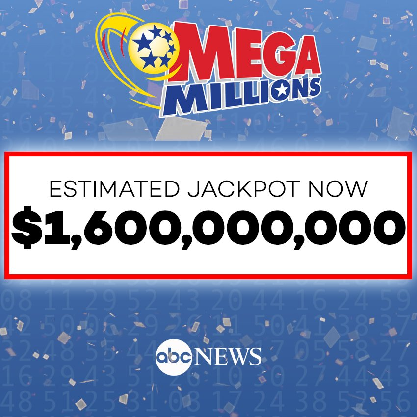 NEW THIS MORNING: No winner in Friday night's $1 billion Mega Millions drawing. Jackpot jumps to a record $1.6 BILLION - the highest in U.S. lottery history. https://t.co/j5PapfAjoN #MegaMillions